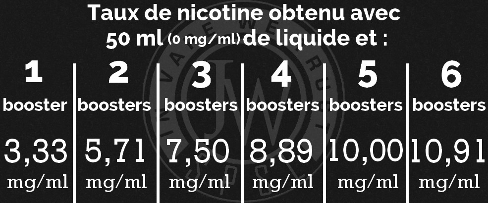 Booster 10 ml en 50 PG/50 VG